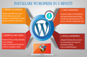 infografica_install_5_wordpress