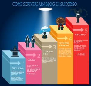 infograficasuccessoblog