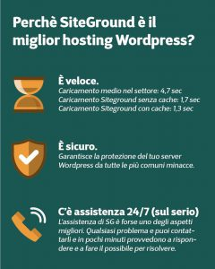 Infografica-Siteground