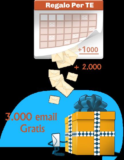 Newsletter2GO-3000email-gratis