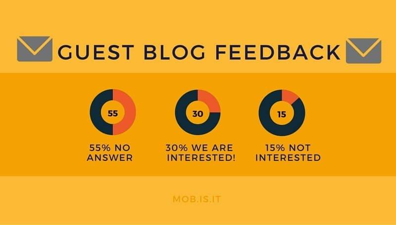 GuestBloggingFeedback